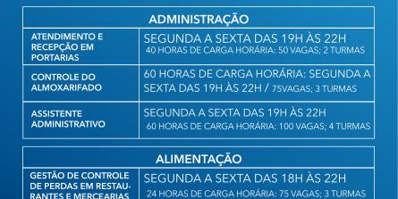 'Formação Água Vida' oferece 1,2 mil vagas em cursos profissionalizantes gratuitos